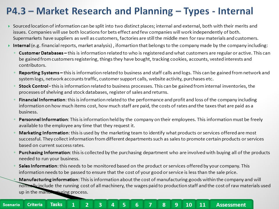 Unit 3 P4 - Use marketing research for marketing planning