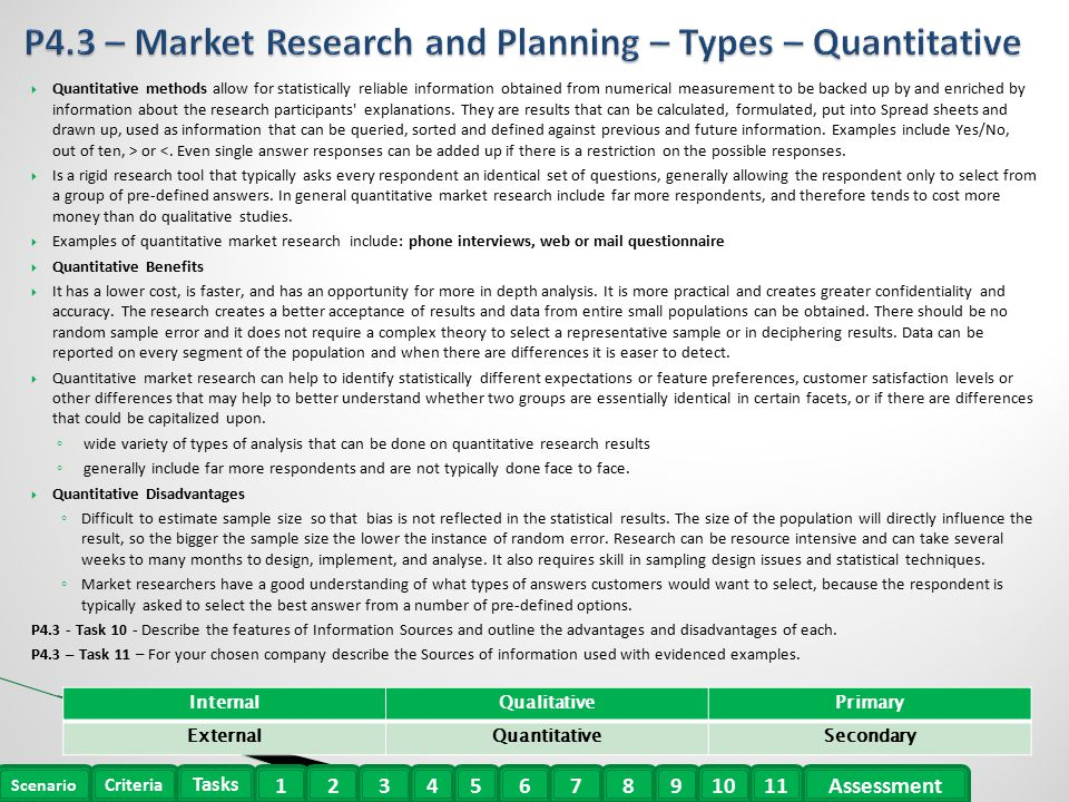 p4 market research P4- be able to carry out simple research i will be sampling 30 people when carrying out market research the reasons for this size of sampling is because it's.