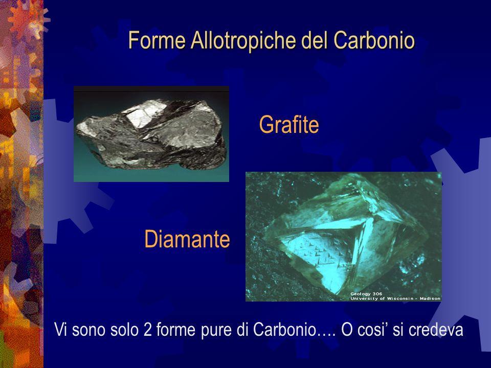 Forme Allotropiche del Carbonio