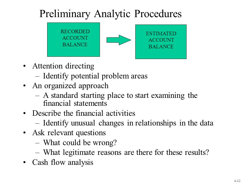 Preliminary Analytic Procedures