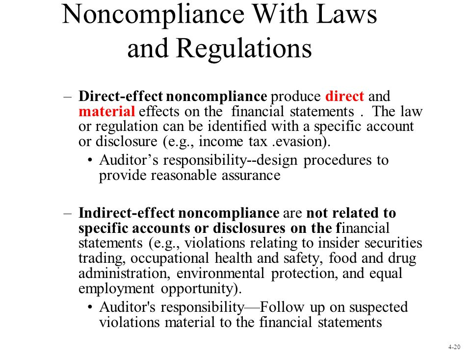 Noncompliance With Laws and Regulations