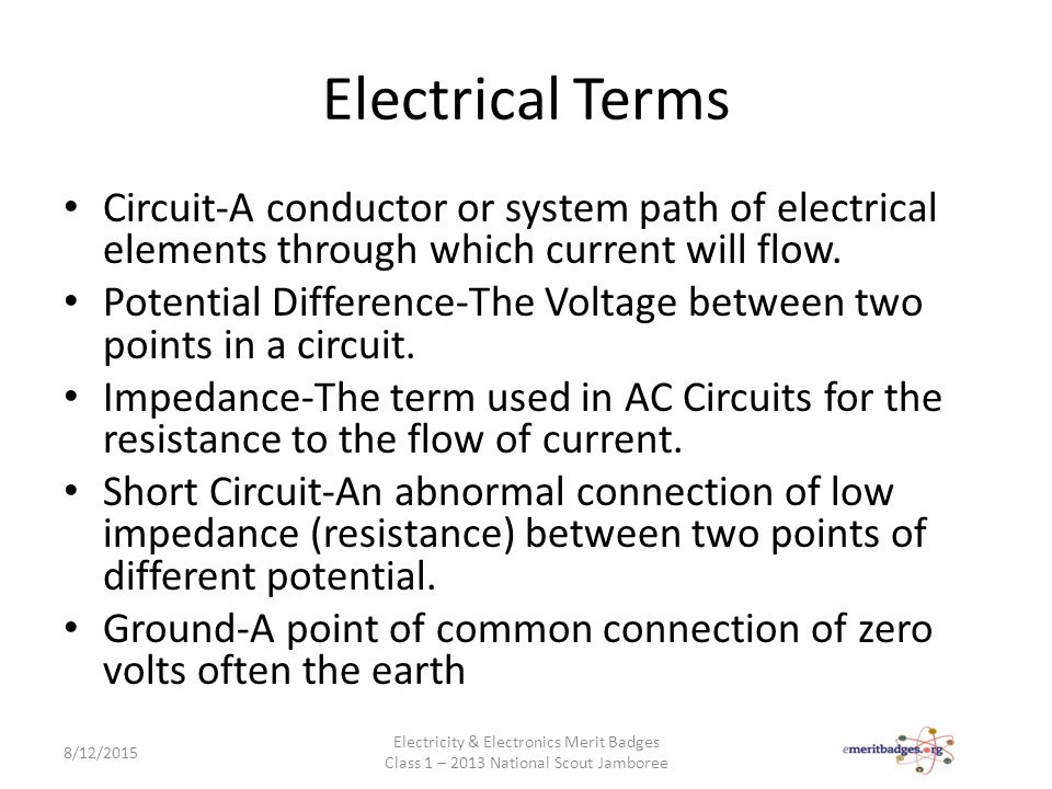 Contemporary Electric Earth Symbol Component - Electrical and Wiring ...