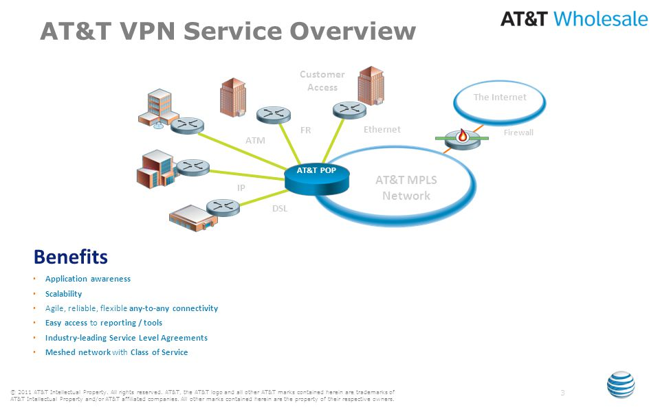 MPLS Networking The Foundation for Convergence ppt video