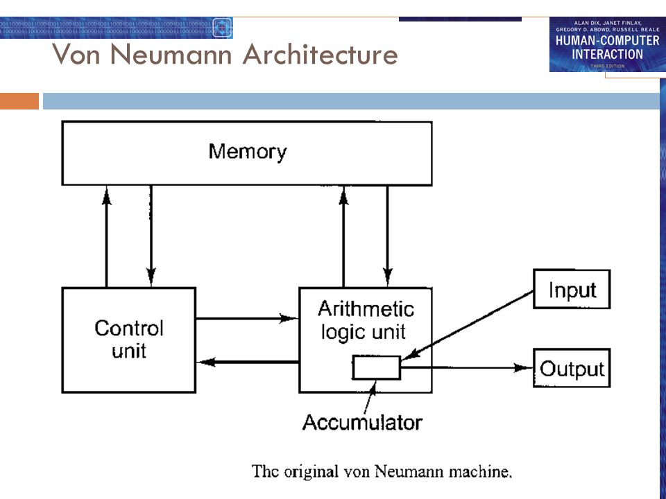 Hci the computer ppt video online download for Architecture von neumann