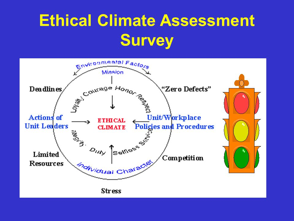 ethical use of assessment Assessments-an introduction to ethical use of assessment measures in  providing mental  the ethical commitment to improve mental health care  increasingly.