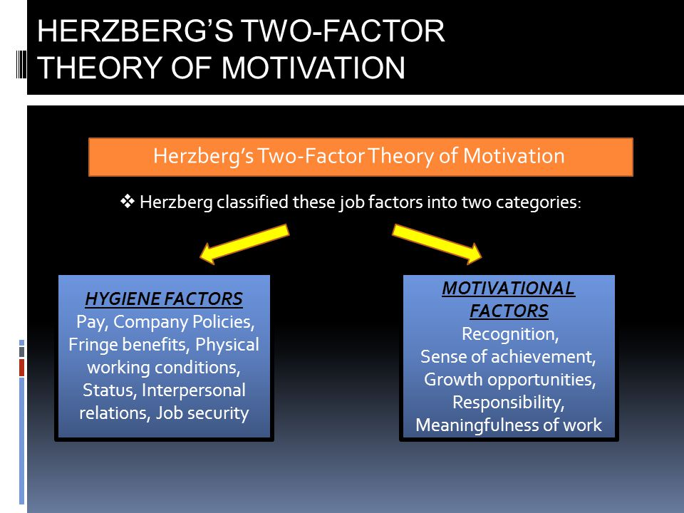 herzbergs two factor theory of motivation Herzberg's two factor theory of motivation is based on two types of factors these factors are satisfiers (motivational) and dissatisfy (maintenance or hygiene) frederick herzberg's two-factor theory is also known as the motivation-hygiene theory.