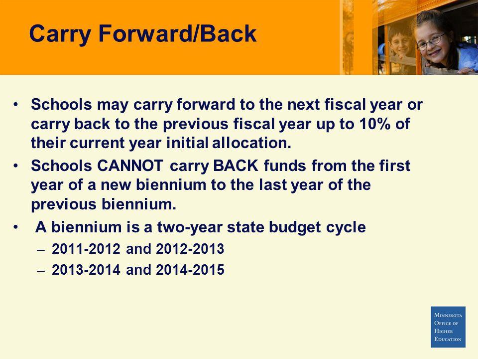 Carry Forward/Back