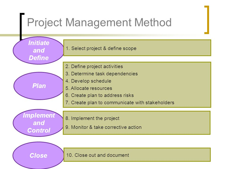 if the project scope is increased what are the likely steps that the project manager would take with The project plan also prepares teams for the obstacles they might encounter over the course of the project, and helps them understand the cost, scope and timeframe of the project 3 project execution.