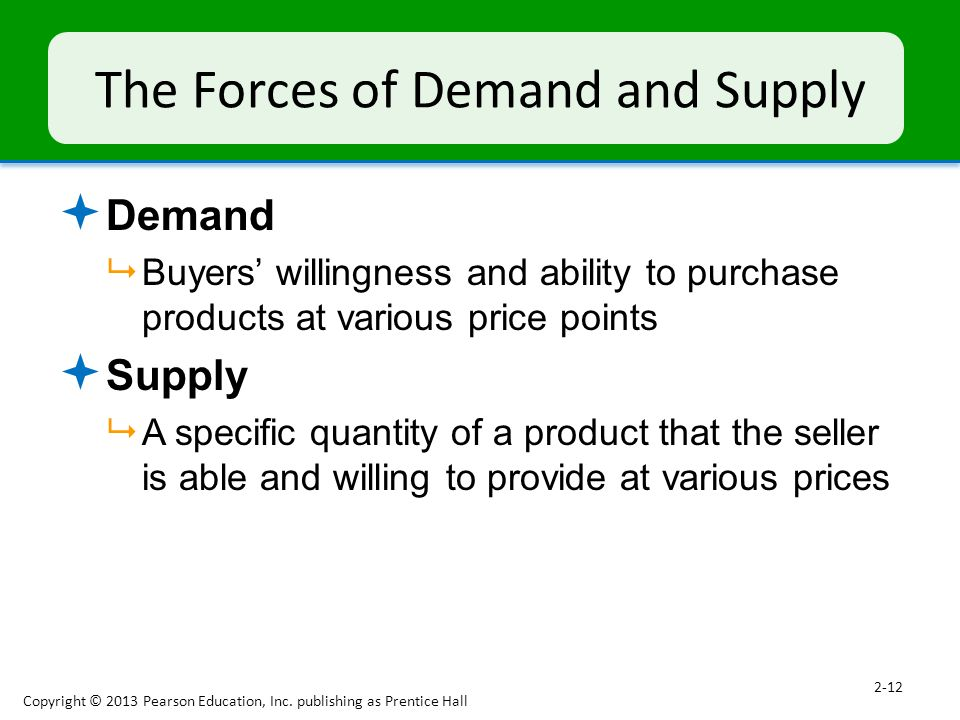 The Forces of Demand and Supply