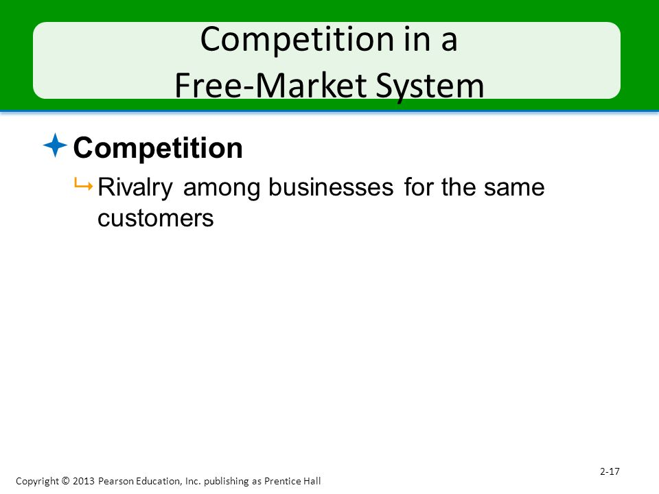 Competition in a Free-Market System