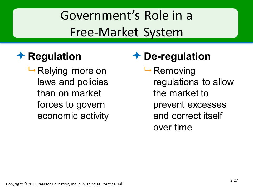 Government's Role in a Free-Market System
