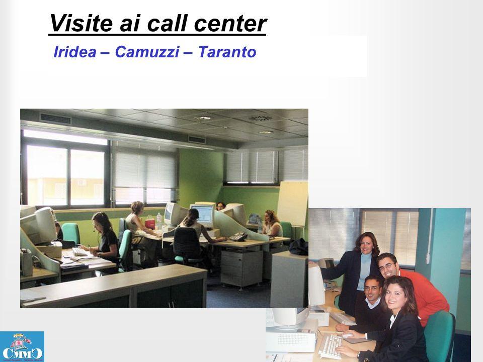 Visite ai call center Iridea – Camuzzi – Taranto
