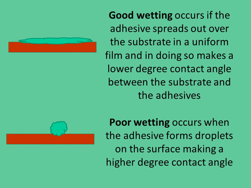 Good wetting occurs if the adhesive spreads out over the substrate in a uniform film and in doing so makes a lower degree contact angle between the substrate and the adhesives Poor wetting occurs when the adhesive forms droplets on the surface making a higher degree contact angle