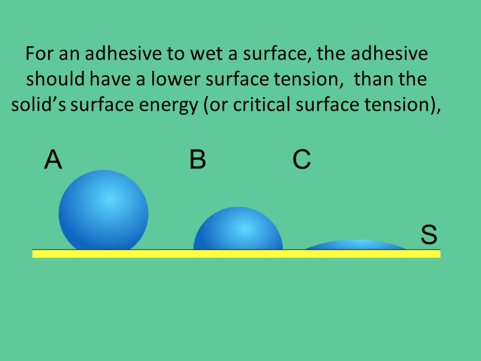 For an adhesive to wet a surface, the adhesive should have a lower surface tension, than the solid's surface energy (or critical surface tension),