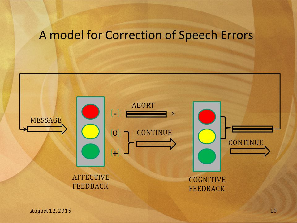 A model for Correction of Speech Errors