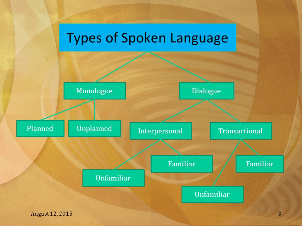 Types of Spoken Language
