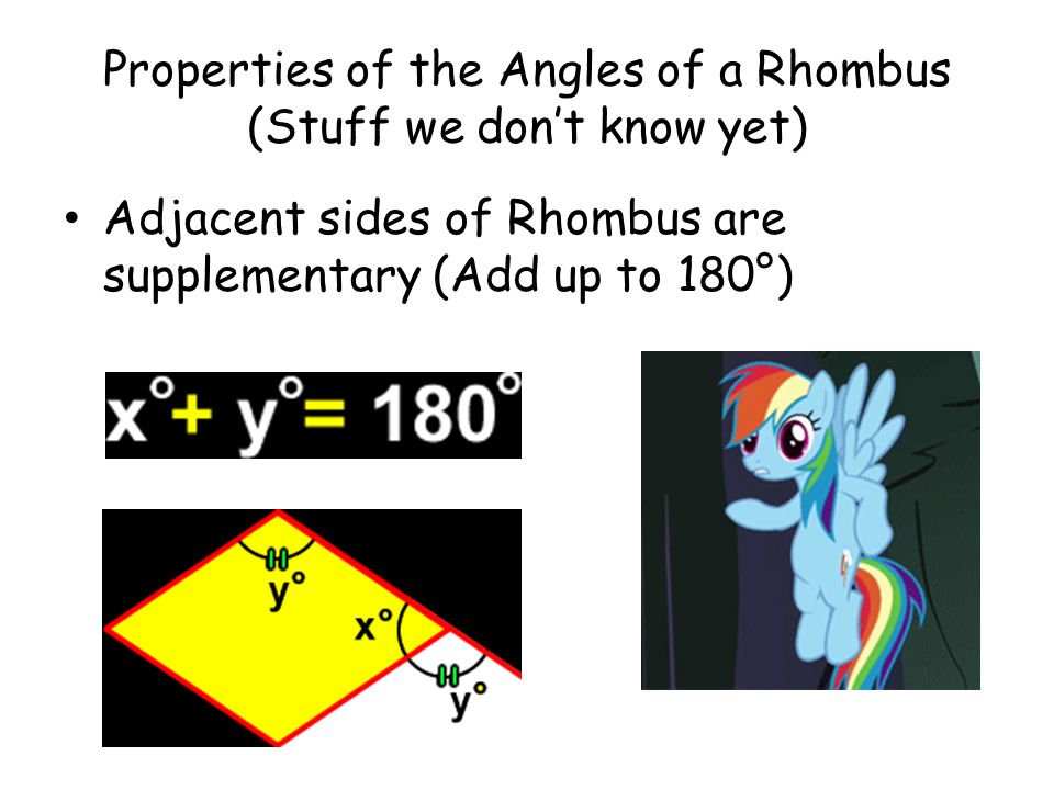 Properties of the Angles of a Rhombus (Stuff we don't know yet)