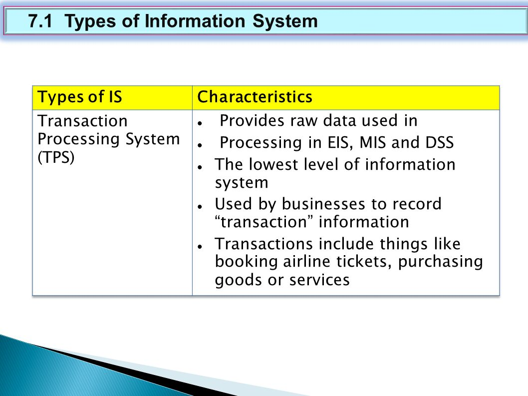 characteristics of good mis Characteristics of information systems  summarising, a good mis  to recognise the characteristics of each of the types of processing in a given application 354 knowledge-based systems a knowledge-based system (kbs) a system where all the expert human knowledge.