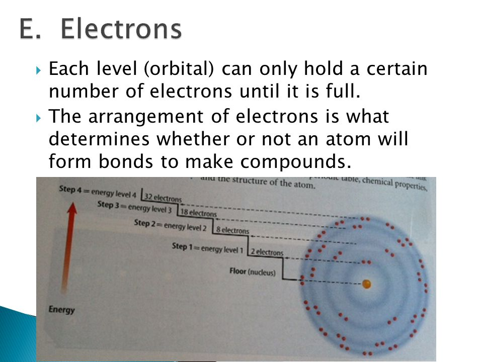 Ch. 17 – Properties of Atoms and the Periodic Table - ppt video ...
