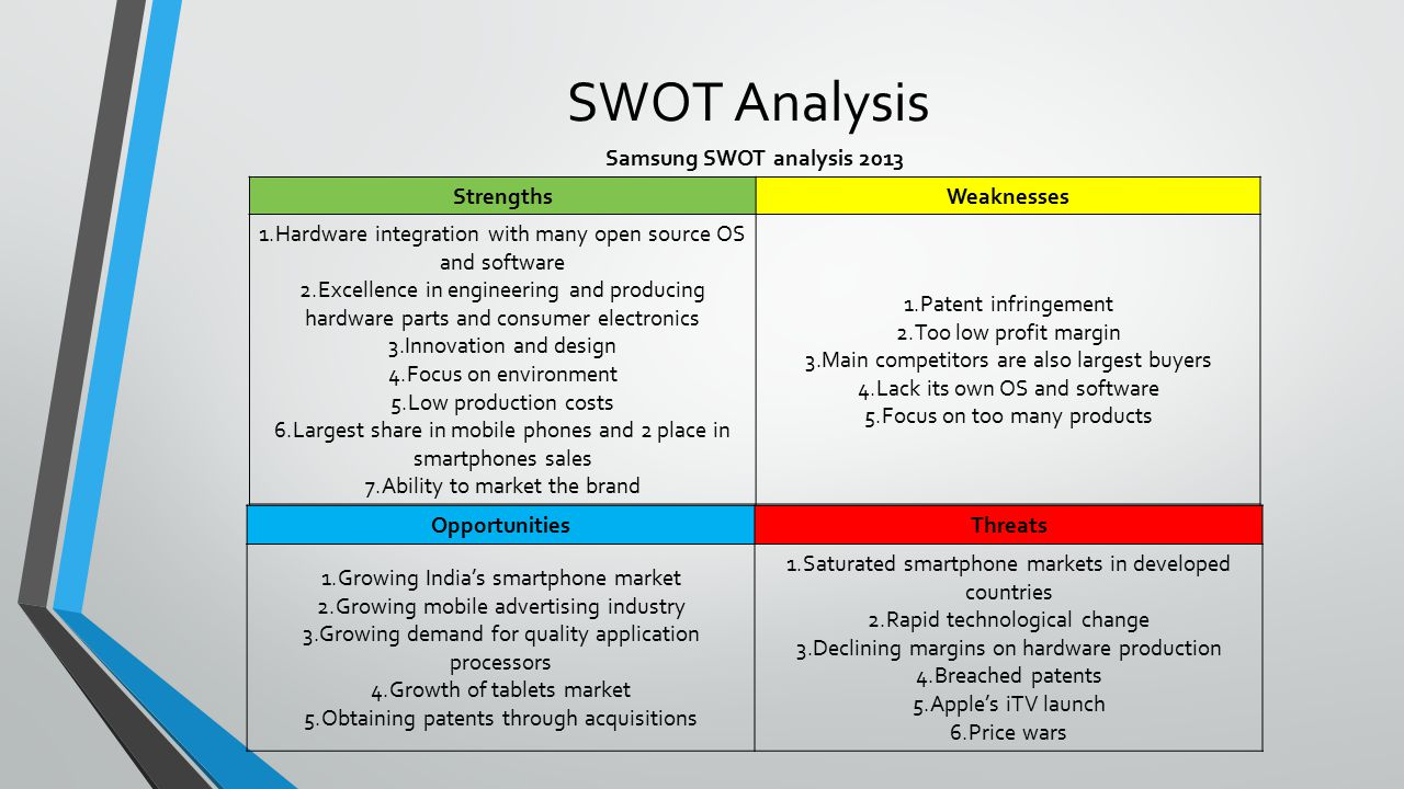swot analysis for mobile phone industry