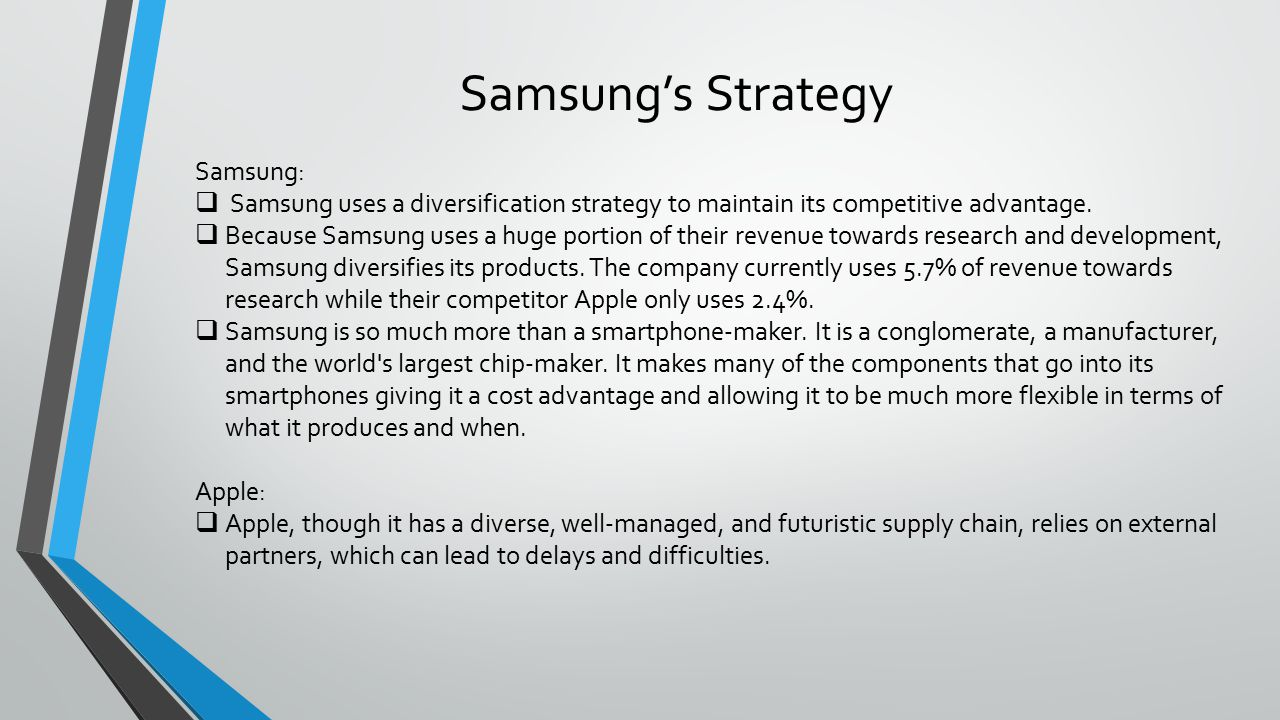 competitive strategy of samsung