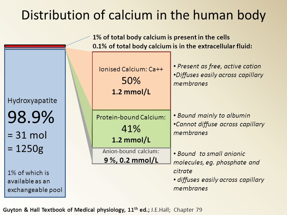 calcium in the body Vitamin d supplements can be taken with or without food and the full amount can be taken at one time while your body needs vitamin d to absorb calcium.