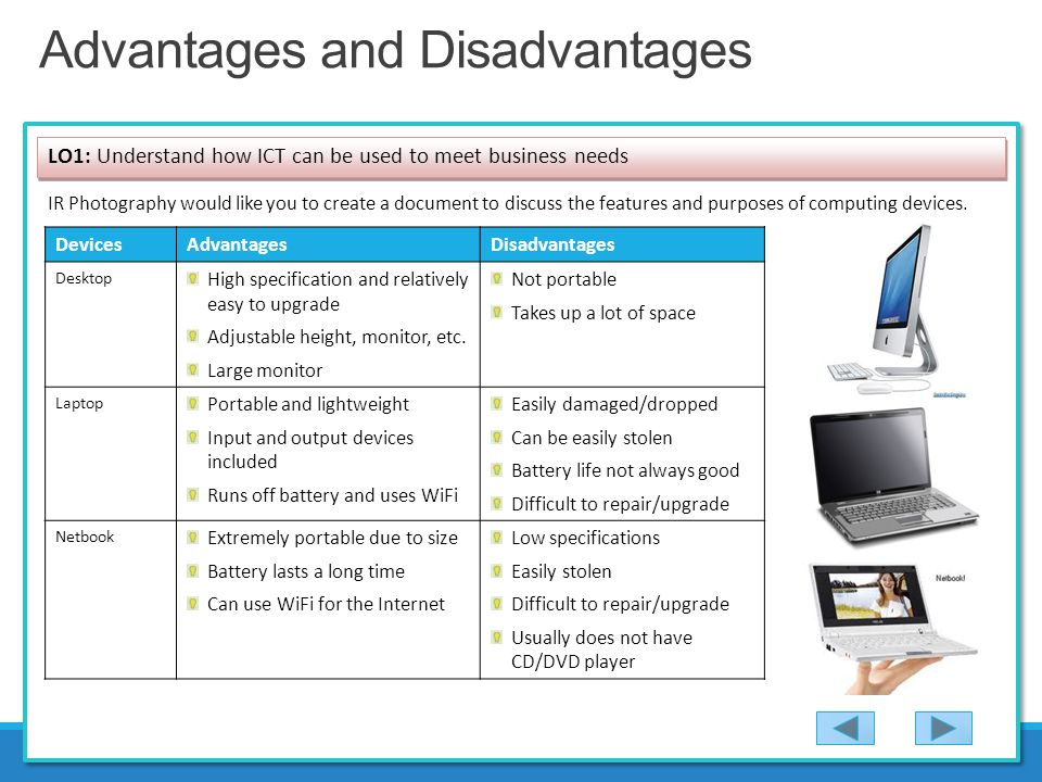 Advantages Of Internet Monitor System : Unit understanding computer systems ppt download