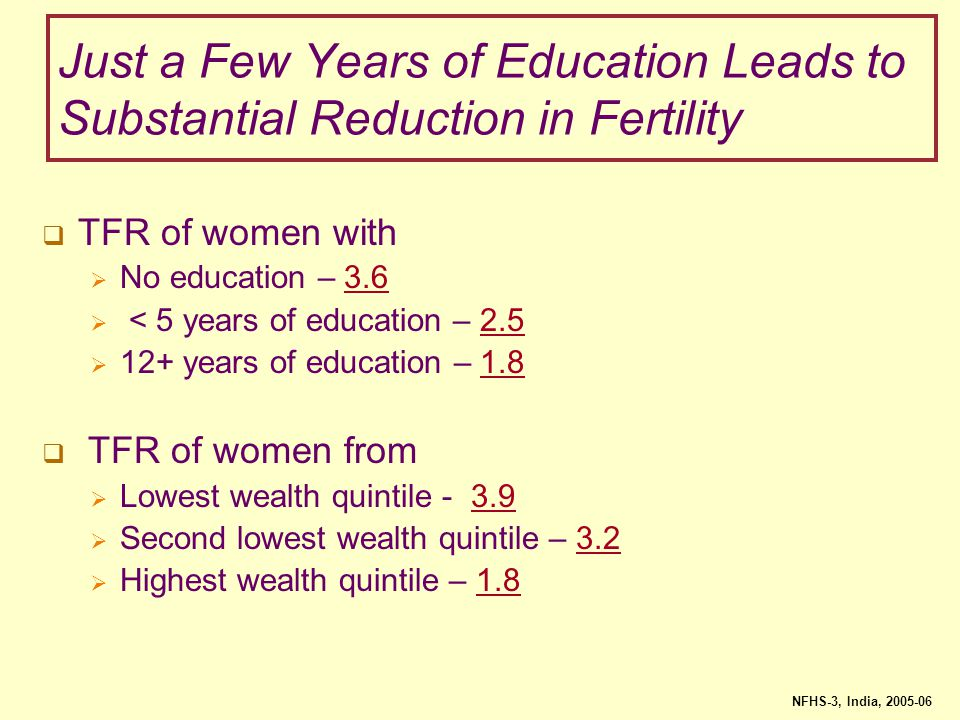 Just a Few Years of Education Leads to Substantial Reduction in Fertility