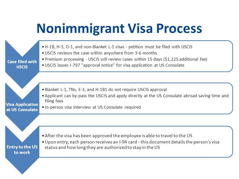 fee for d160 usa visa application
