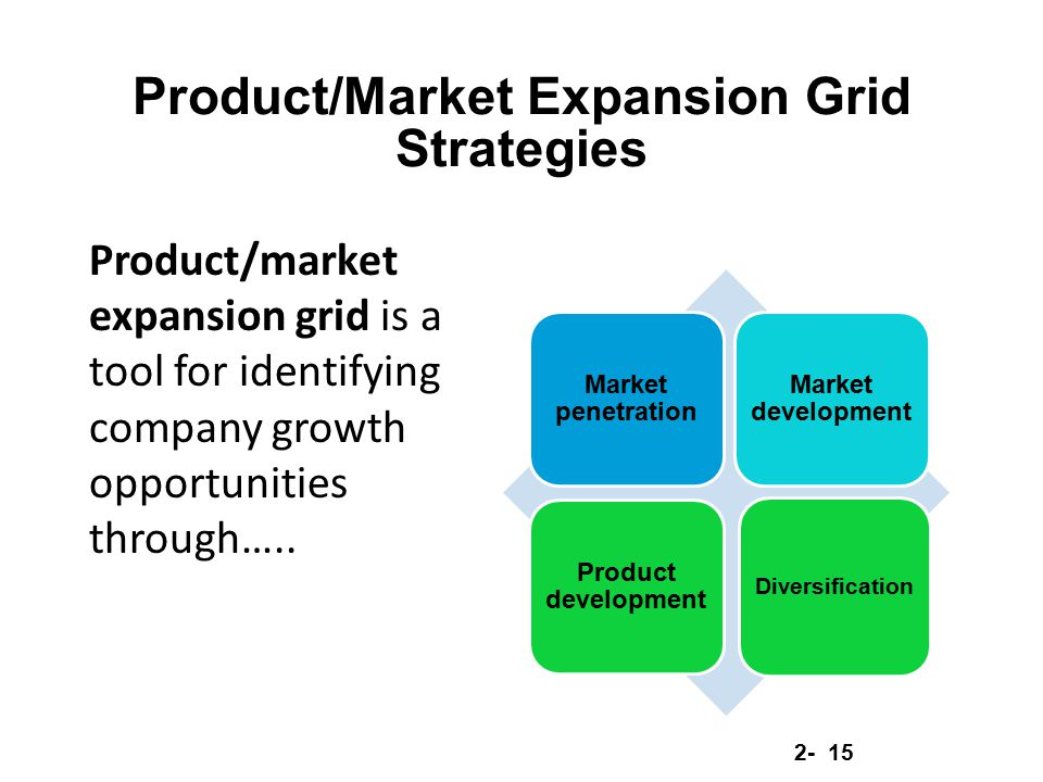 Product/Market Expansion Grid Strategies