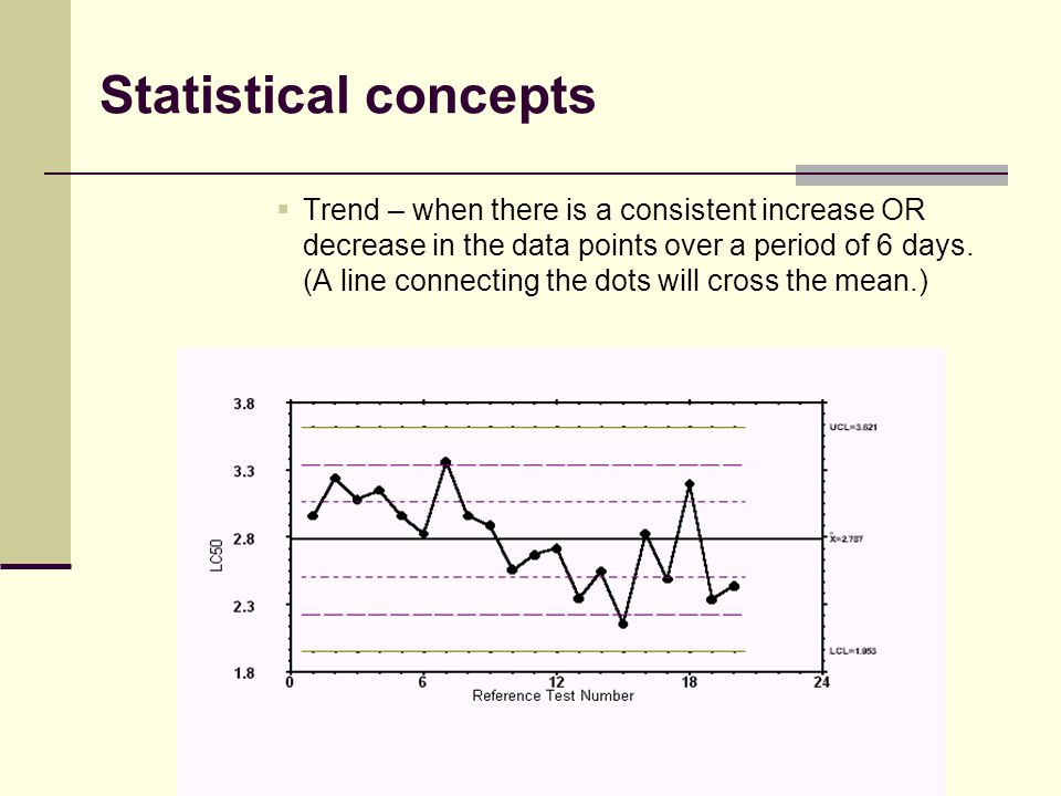 an introduction to statistical cocepts pdf