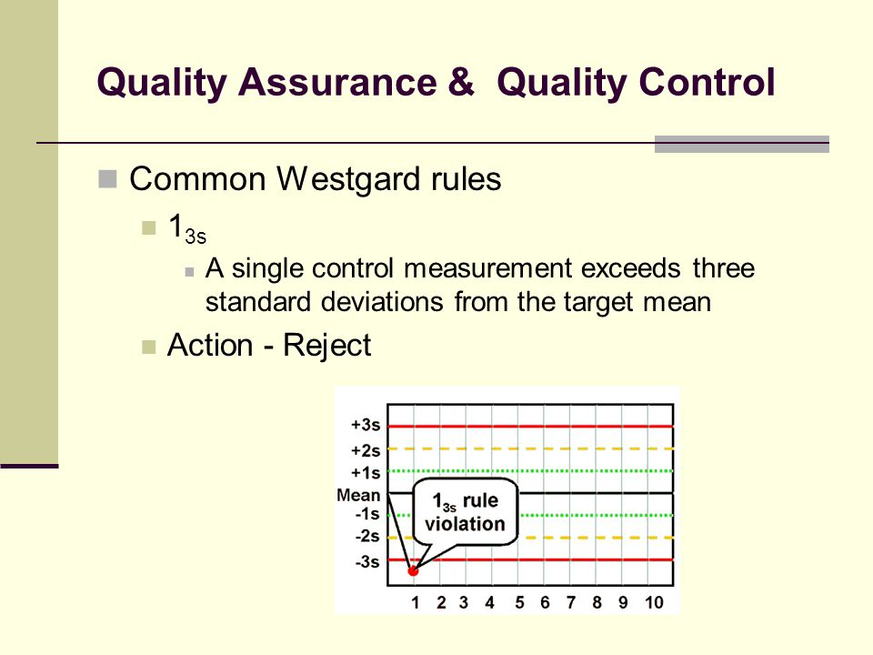 Quality Assurance / Quality Control - ppt video online ...