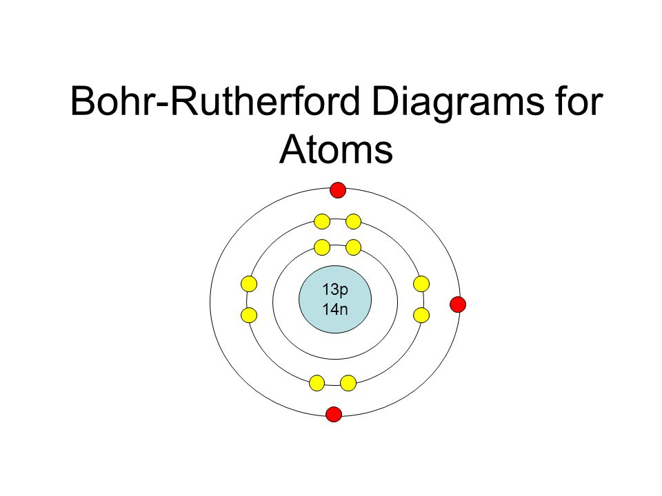 Lithium Bohr Rutherford Diagram Com