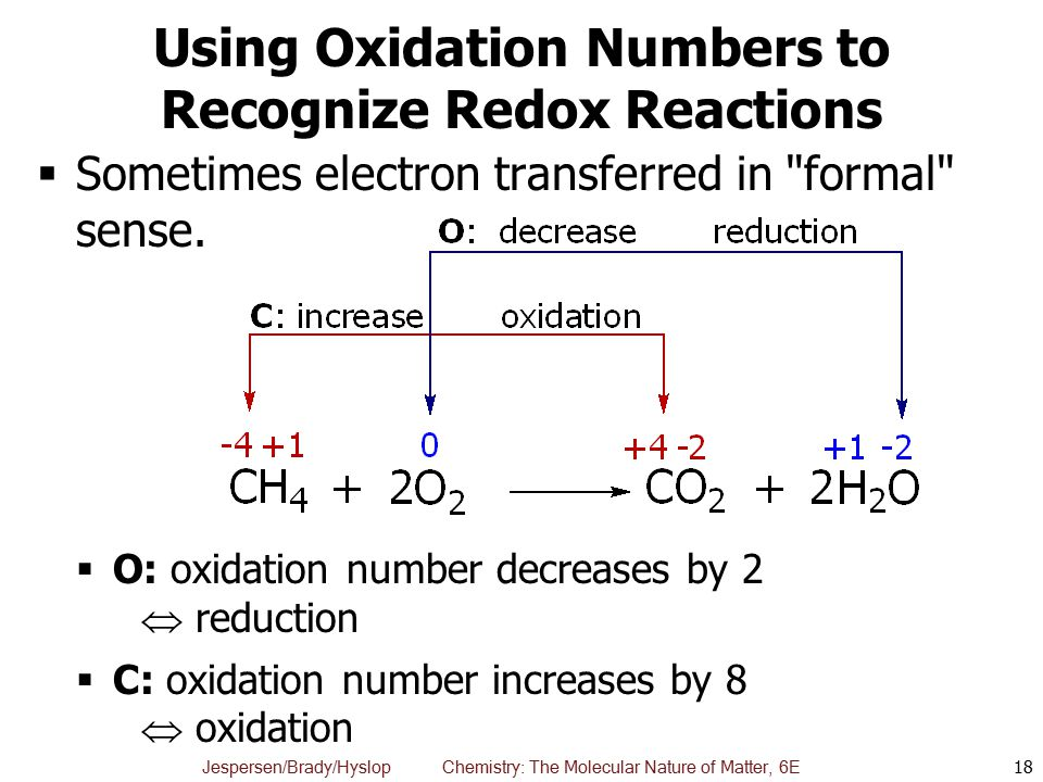 Electrochemistry Cl 12 A Continuation Of Redox Reaction Grade