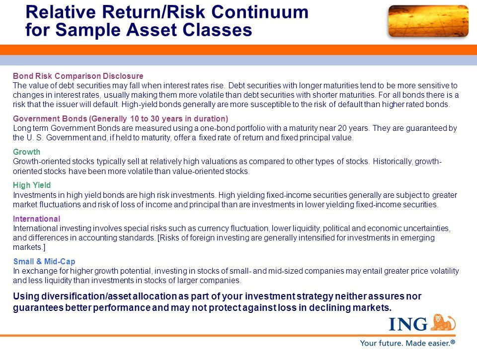 Relative Return/Risk Continuum for Sample Asset Classes