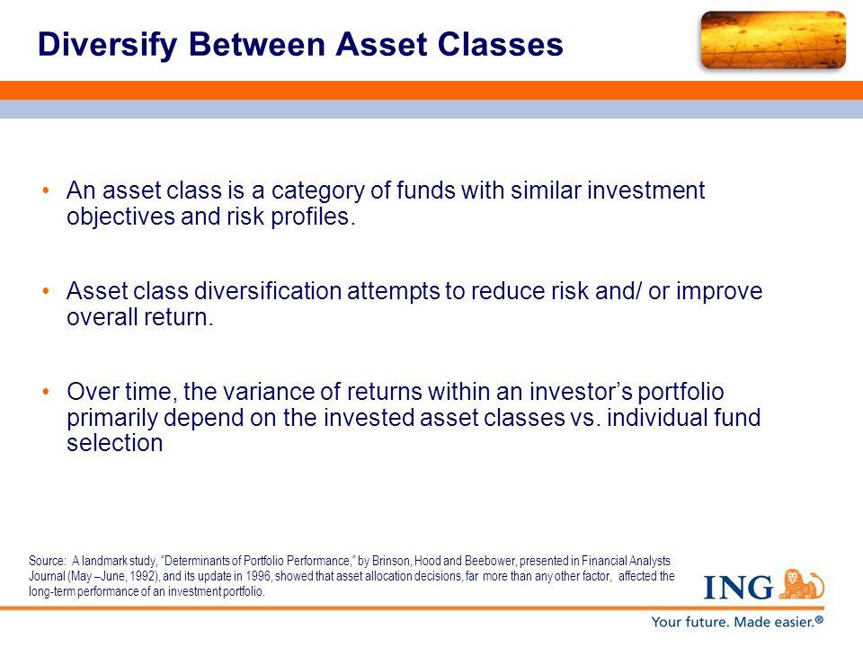 Diversify Between Asset Classes