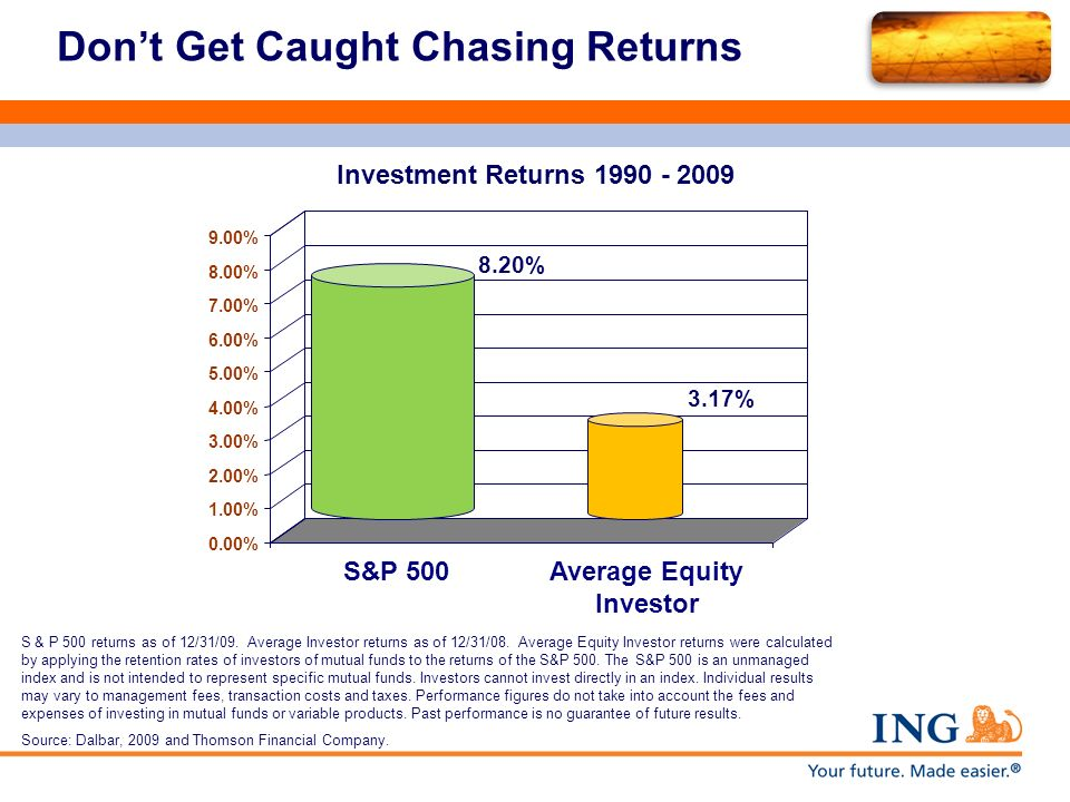 Don't Get Caught Chasing Returns