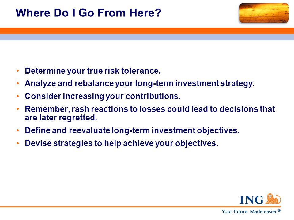 Where Do I Go From Here Determine your true risk tolerance.