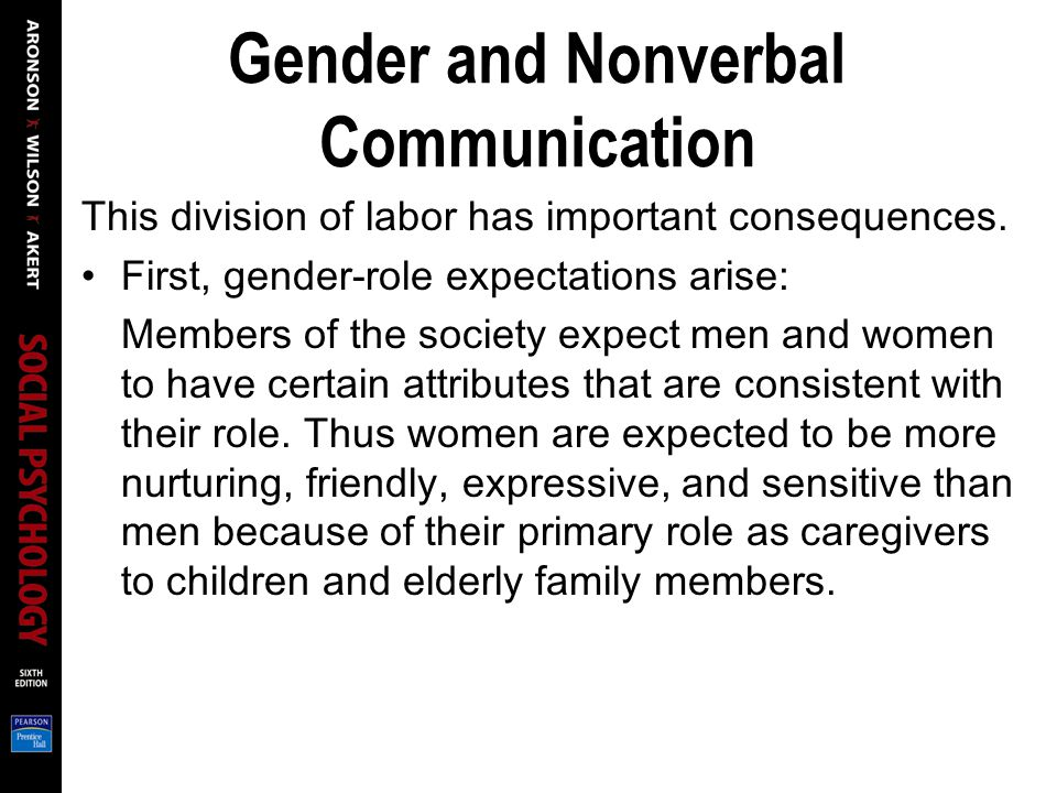 communication gender role and group The effect of gender and communication mode on conflict resolution  the 1960s and 1970s uphold gender-role expectations  gender and group communication in.