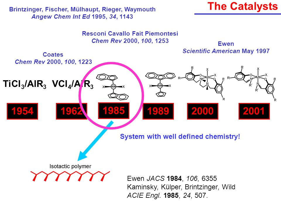 The Catalysts 1954 1962 1985 1989 2000 2001 TiCl3/AlR3 VCl4/AlR3