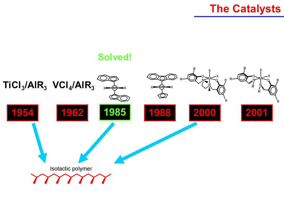 The Catalysts 1954 1962 1985 1988 2000 2001 Solved! TiCl3/AlR3