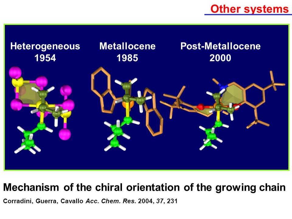 Other systems Mechanism of the chiral orientation of the growing chain