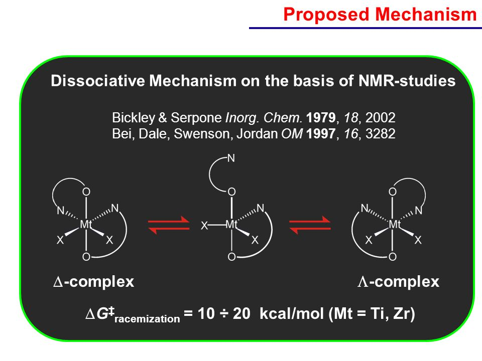Dissociative Mechanism on the basis of NMR-studies