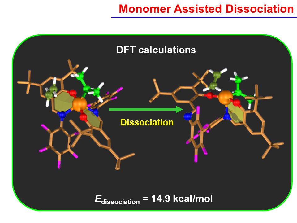Monomer Assisted Dissociation