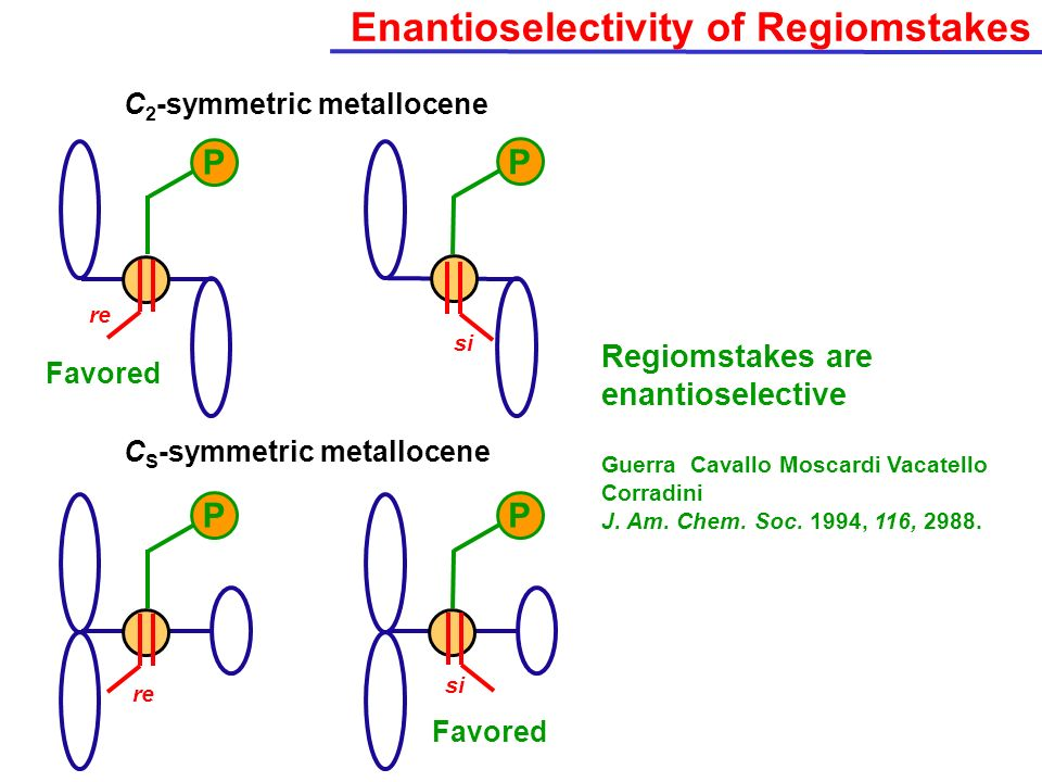 Enantioselectivity of Regiomstakes