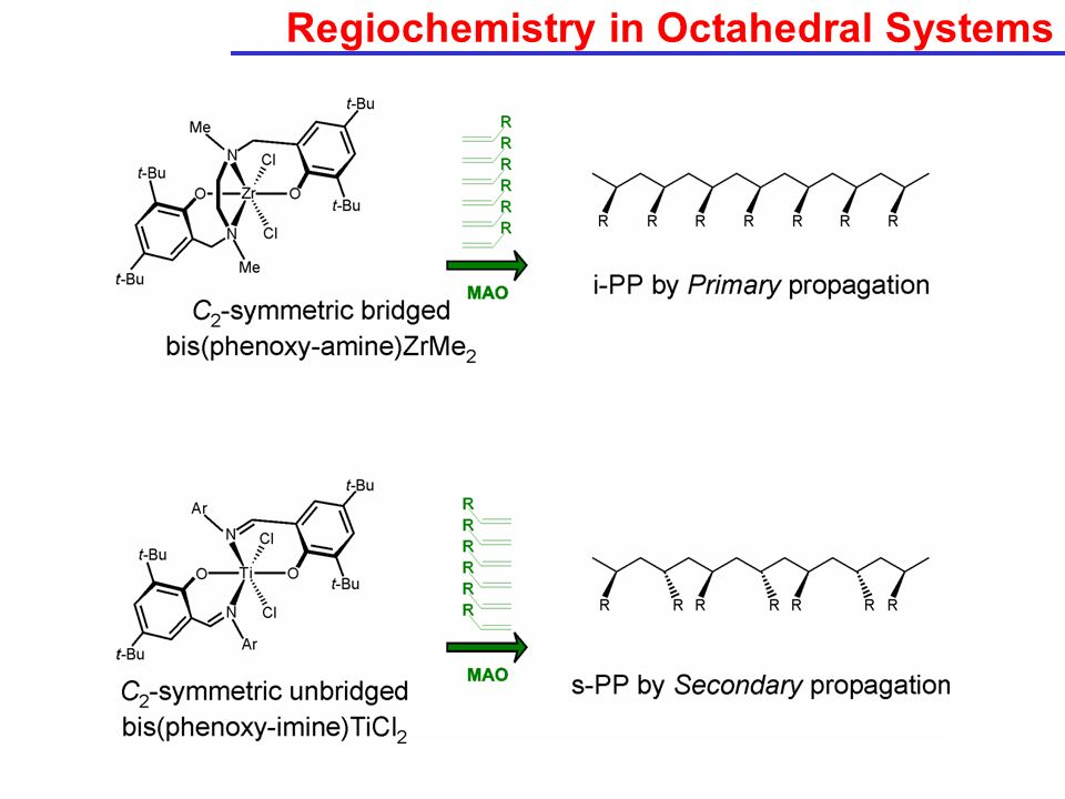 Regiochemistry in Octahedral Systems