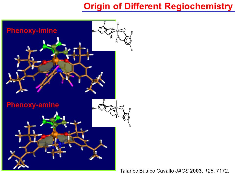 Origin of Different Regiochemistry