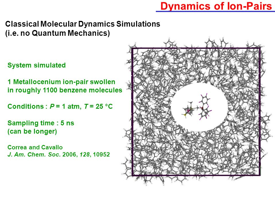 Dynamics of Ion-Pairs Classical Molecular Dynamics Simulations