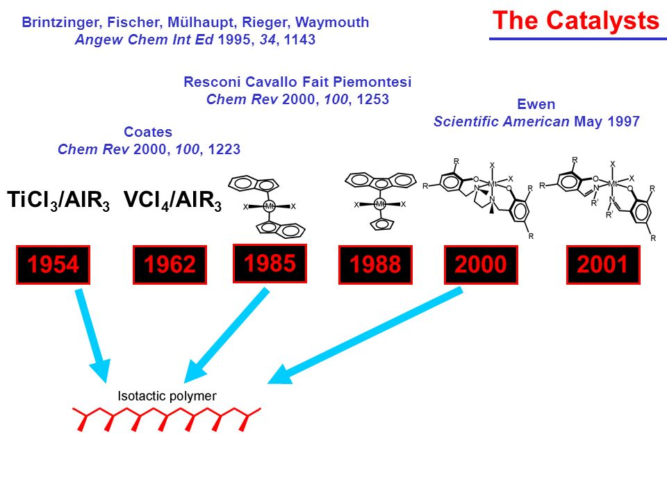 The Catalysts 1954 1962 1985 1988 2000 2001 TiCl3/AlR3 VCl4/AlR3