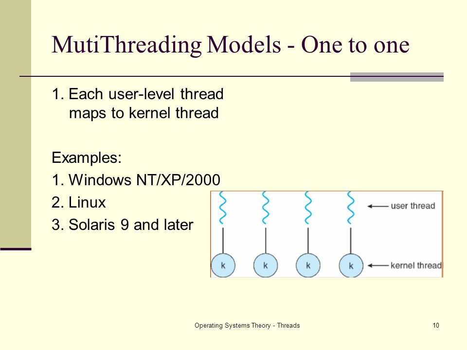 MutiThreading Models - One to one